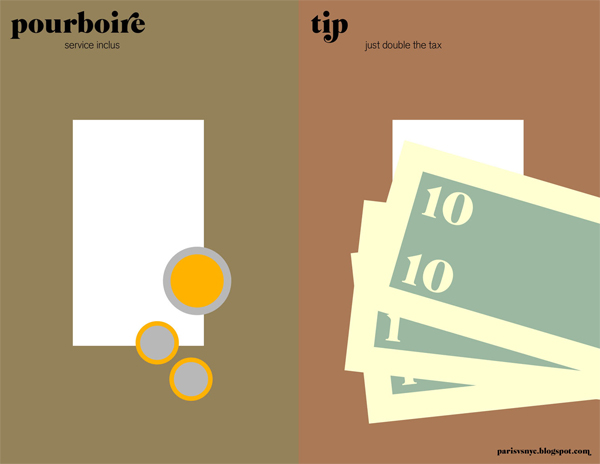 Tip et pourboire // Paris vs New York