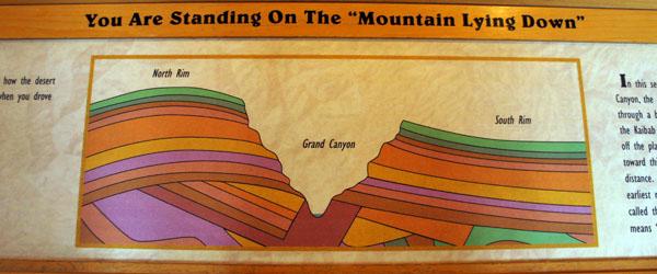 The Mountain Lying down
